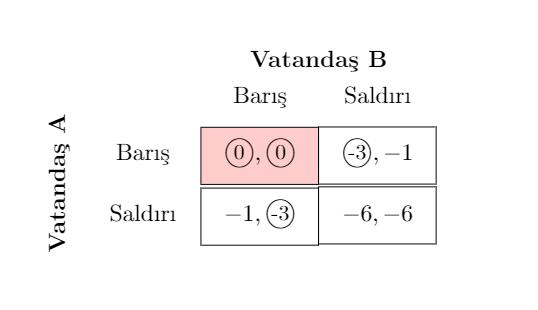 vatandas-ab-2